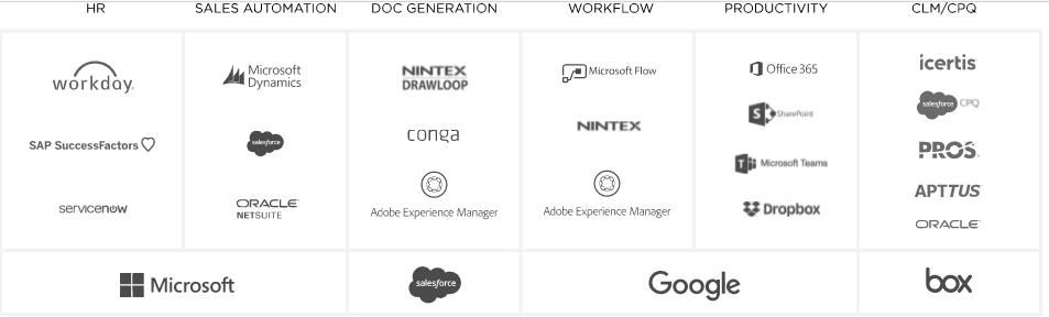 Adobe Sign e algumas de suas integrações